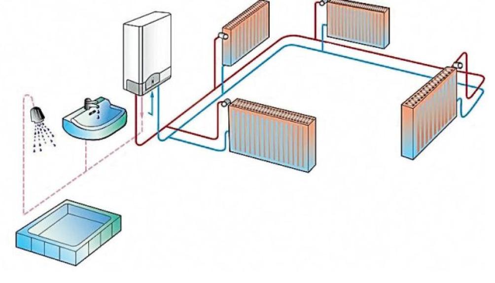 система отопления с двухконтурным котлом